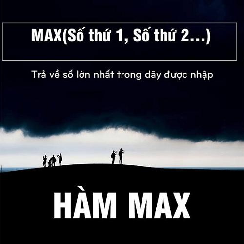 hàm MAX