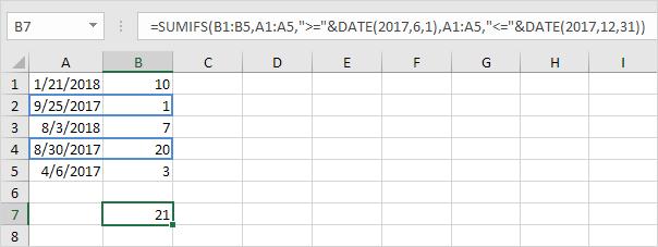 ví dụ 12 hàm sumif