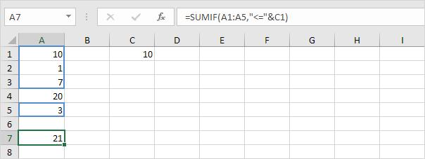 ví dụ 2 hàm sumif