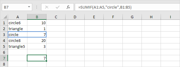 ví dụ 5 hàm sumif