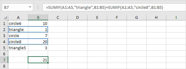ví dụ 9 hàm sumif
